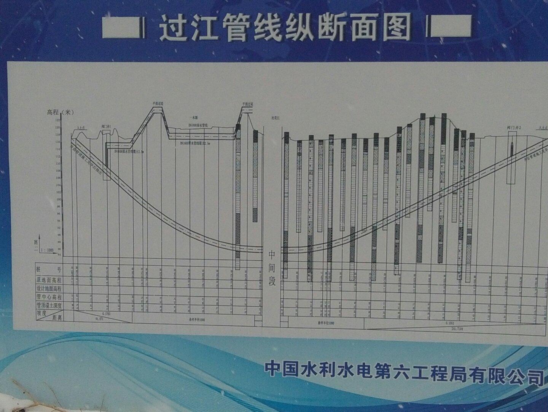 哈尔滨松花江穿越工程4.jpg
